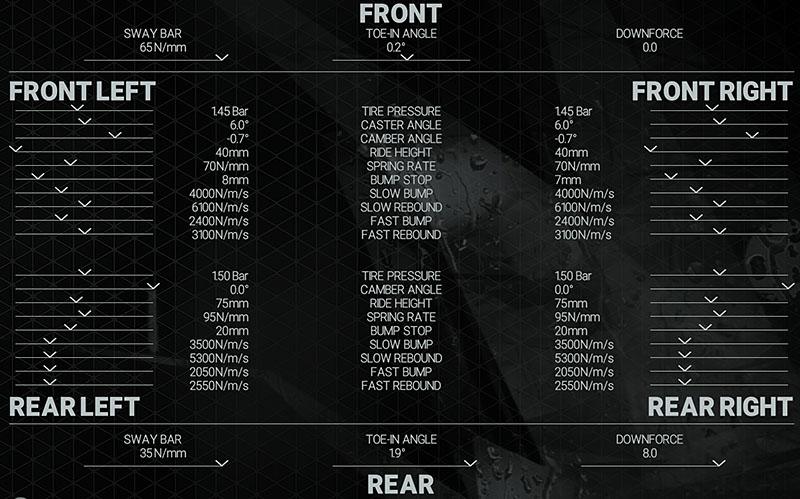 FordMkIV_Setup.jpg